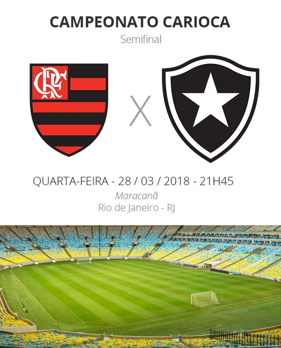 Semifinal do Carioca  tudo o que você precisa saber sobre Flamengo x ... a1df1a0e5afde
