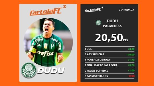 Cartola FC: Léo e Cléber Reis aparecem na seleção da rodada #35