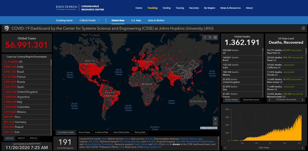 Balanço da Universidade Johns Hopkins de casos e mortes por Covid em todo o mundo na manhã desta sexta-feira (20)  Foto: Reprodução/jhu.edu