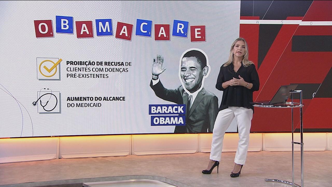 Obamacare vai ser discutido em breve na Suprema Corte americana