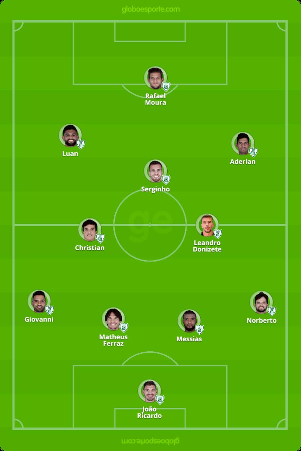 Provável América-MG contra Ceará (Foto: GloboEsporte.com)