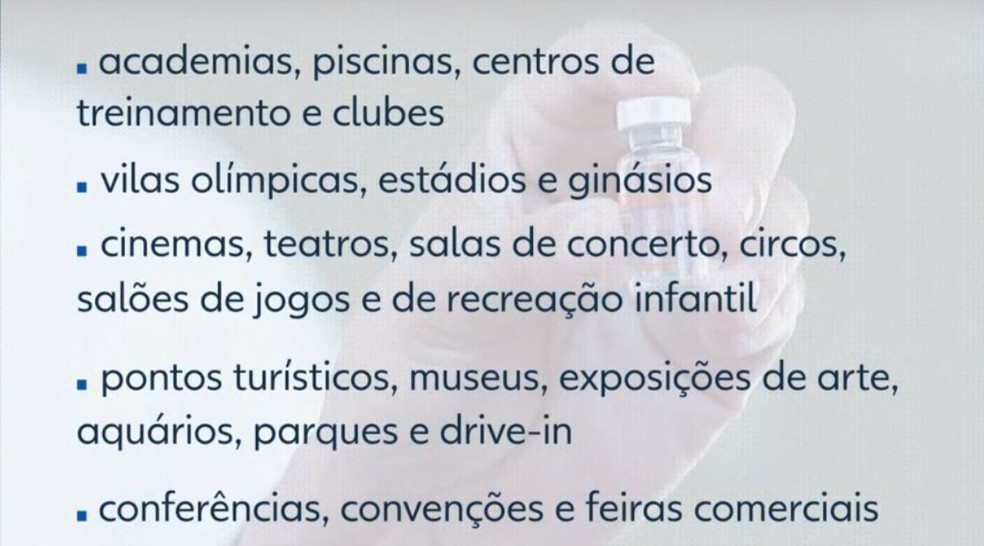 Locais onde a entrada depende da apresentação do comprovante de vacinação. — Foto: Reprodução/TV Globo