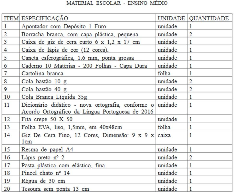 Lista de itens contemplados pelo Cartão Material Escolar — Foto: DODF/Reprodução