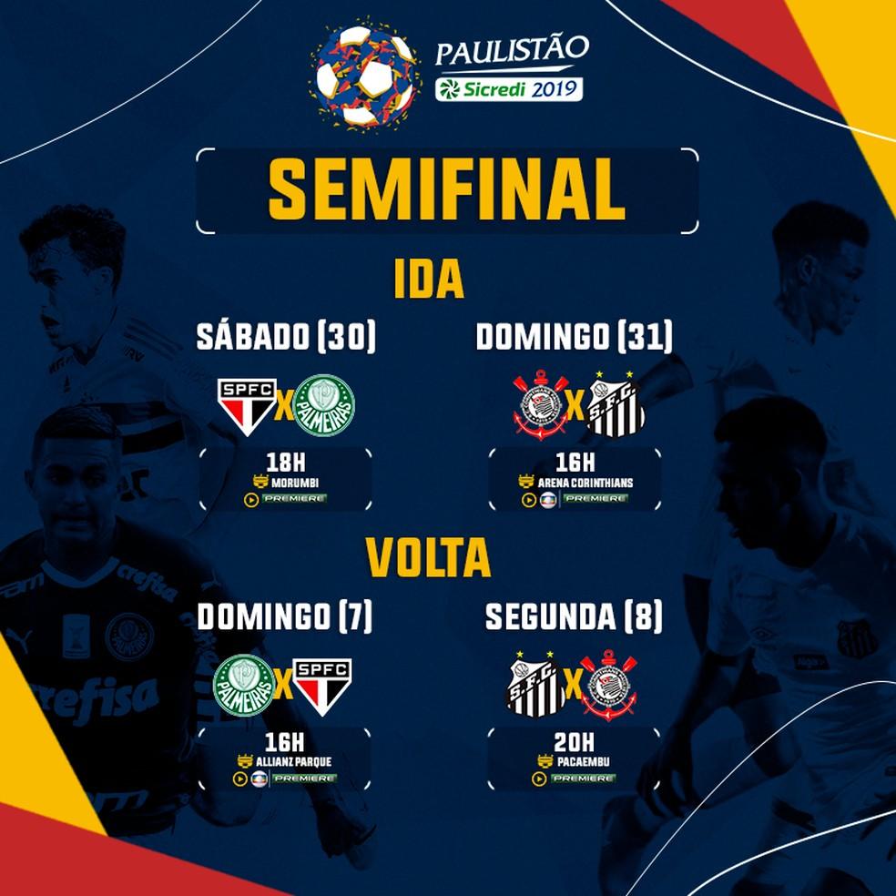 Jogos das semifinais do Campeonato Paulista — Foto: Reprodução / FPF