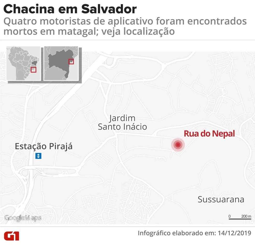 Corpos foram achados em um matagal no bairro de Jardim Santo Inácio, em Salvador — Foto: Arte/ G1