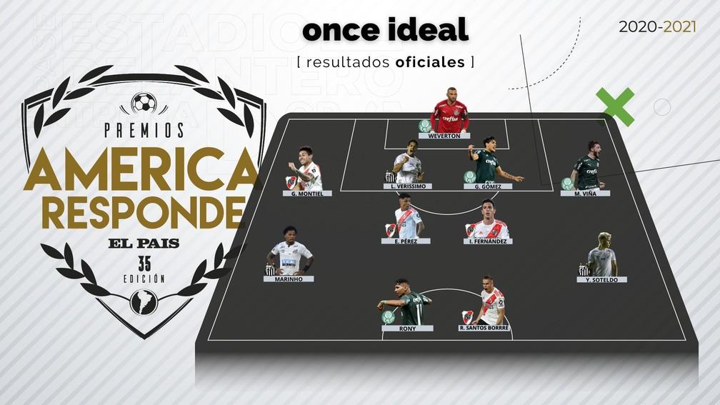 Jornalistas elegem melhores jogadores do continente — Foto: Reprodução / El País