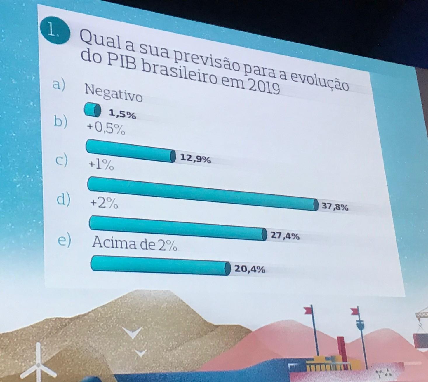 enquete-melhores-2018-pib (Foto: Reprodução Globo Rural)