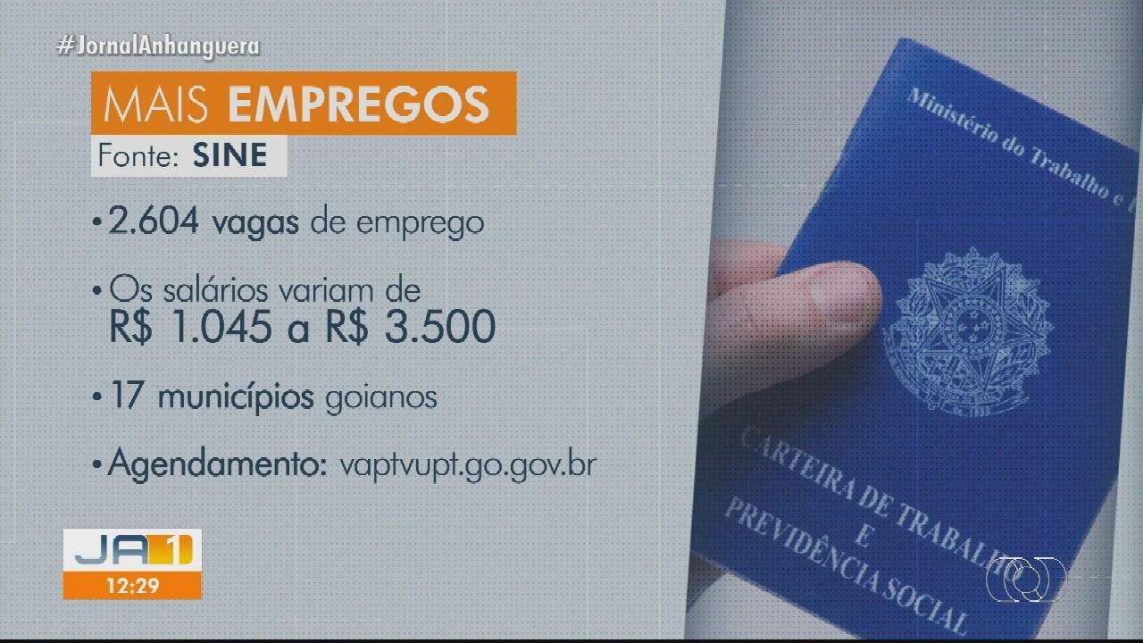 'Mais Empregos' oferece 2,6 mil vagas de trabalho com salários de até R$ 3,5 mil, em Goiás