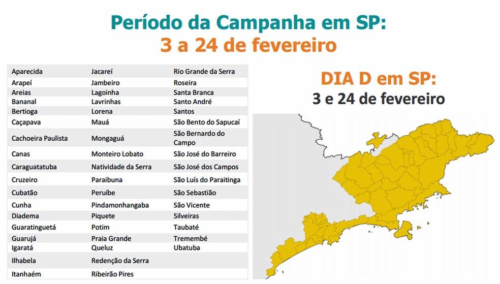 Mapa mostra os municípios de SP onde haverá vacina fracionada da febre amarela (Foto: Divulgação/Ministério da Saúde)