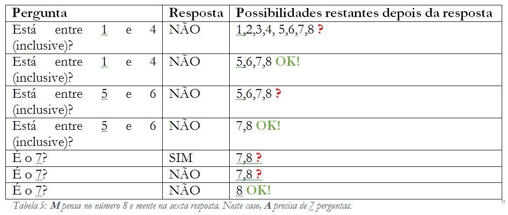 tabela_5_imbuzeiro