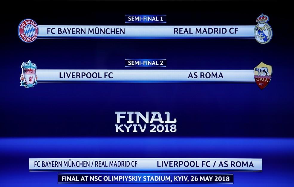 Confrontos das semifinais da Liga dos Campeões (Foto: Reuters)