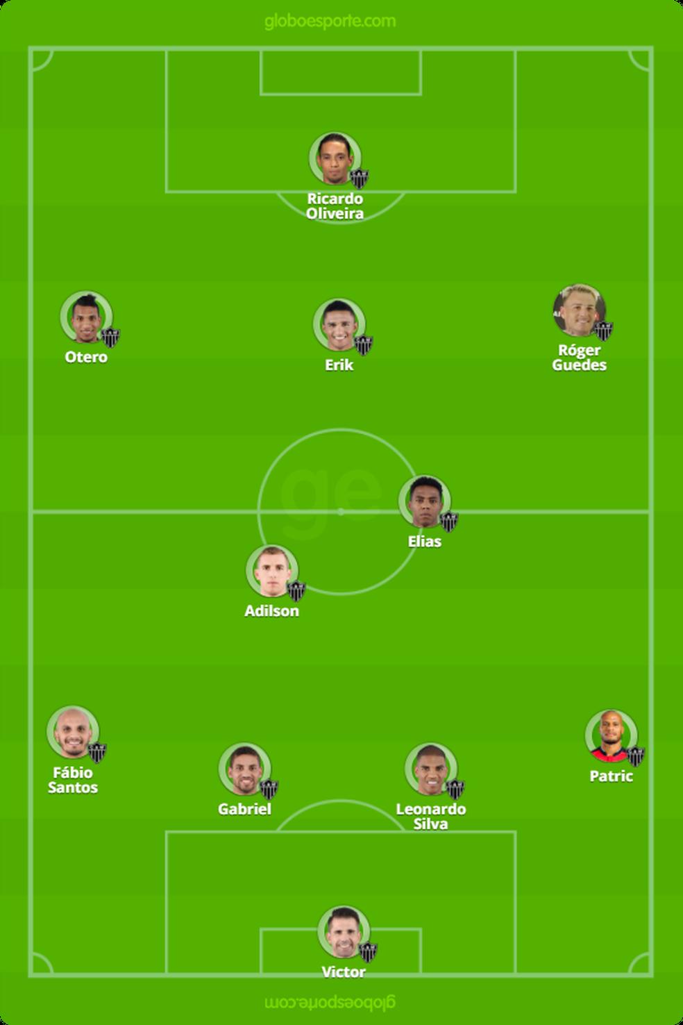 Provável Atlético-MG para enfrentar o Cruzeiro (Foto: GloboEsporte.com)