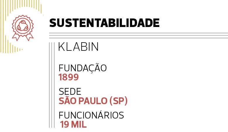 Sustentabilidade:  Klabin (Foto:  )