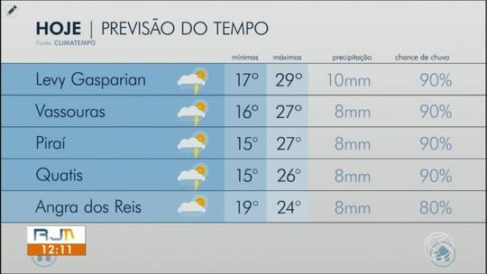 Meteorologia prevê segunda-feira de temperaturas amenas e tempo chuvoso no Sul do Rio