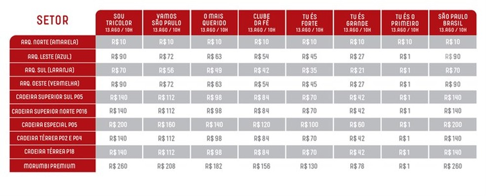 Tabela de preços para São Paulo x Ceará — Foto: Divulgação