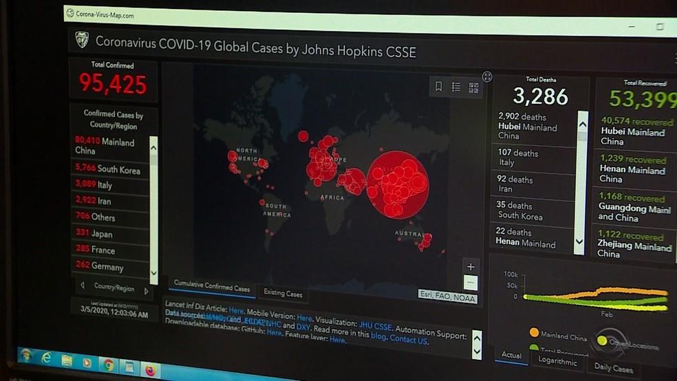 Golpistas reproduzem conteúdo da OMS sobre o coronavírus para enganar vítimas e roubar informações — Foto: Reprodução / RBS TV