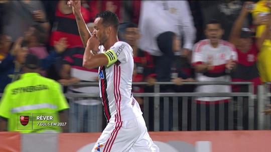 """Rizek elogia poderio ofensivo de Réver e brinca: """"Mais um pouco passa o Guerrero"""""""