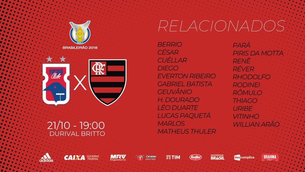 Sem Diego Alves, Flamengo divulga lista de relacionados — Foto: Flamengo.com.br