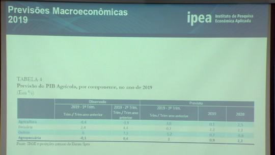 Estudo do Ipea reforça teto de gastos como premissa para crescimento
