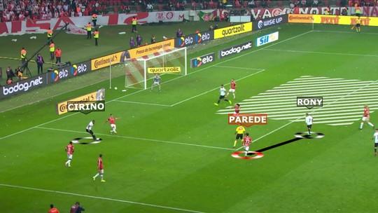 SporTVNews analisa passo a passo o segundo gol do Athletico-PR sobre o Internacional