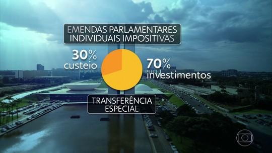 Congresso promulga PEC que permite repasse direto de emendas a estados e municípios
