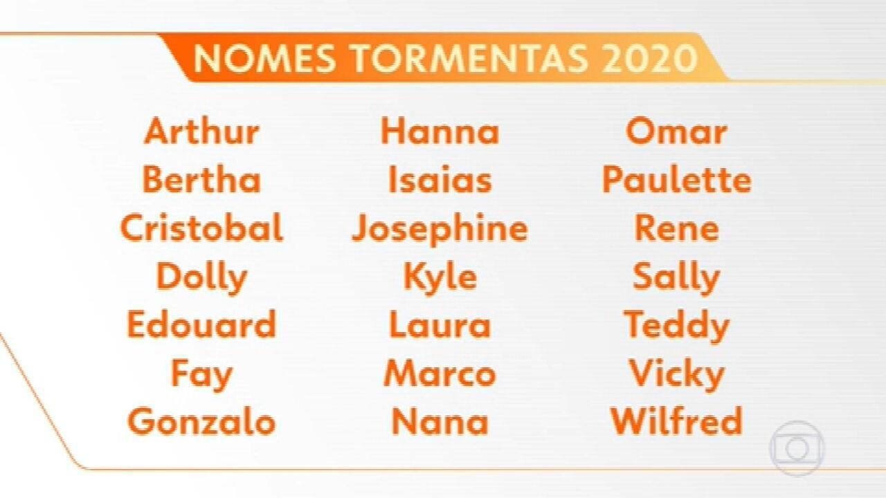 Entenda como são escolhidos os nomes dos furacões que chegam aos EUA