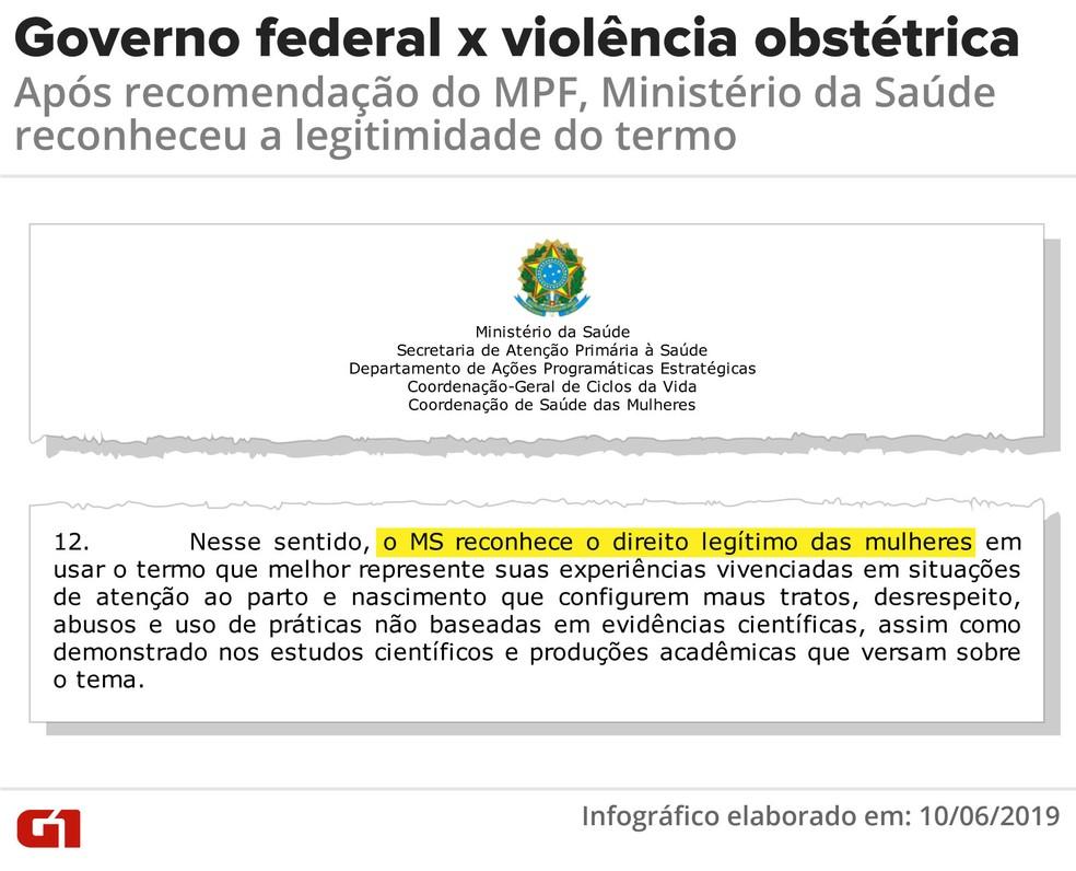 Após recomendação do MPF, Ministério da Saúde reconhece legitimidade do uso do termo 'violência obstétrica' — Foto: Diana Yukari/G1