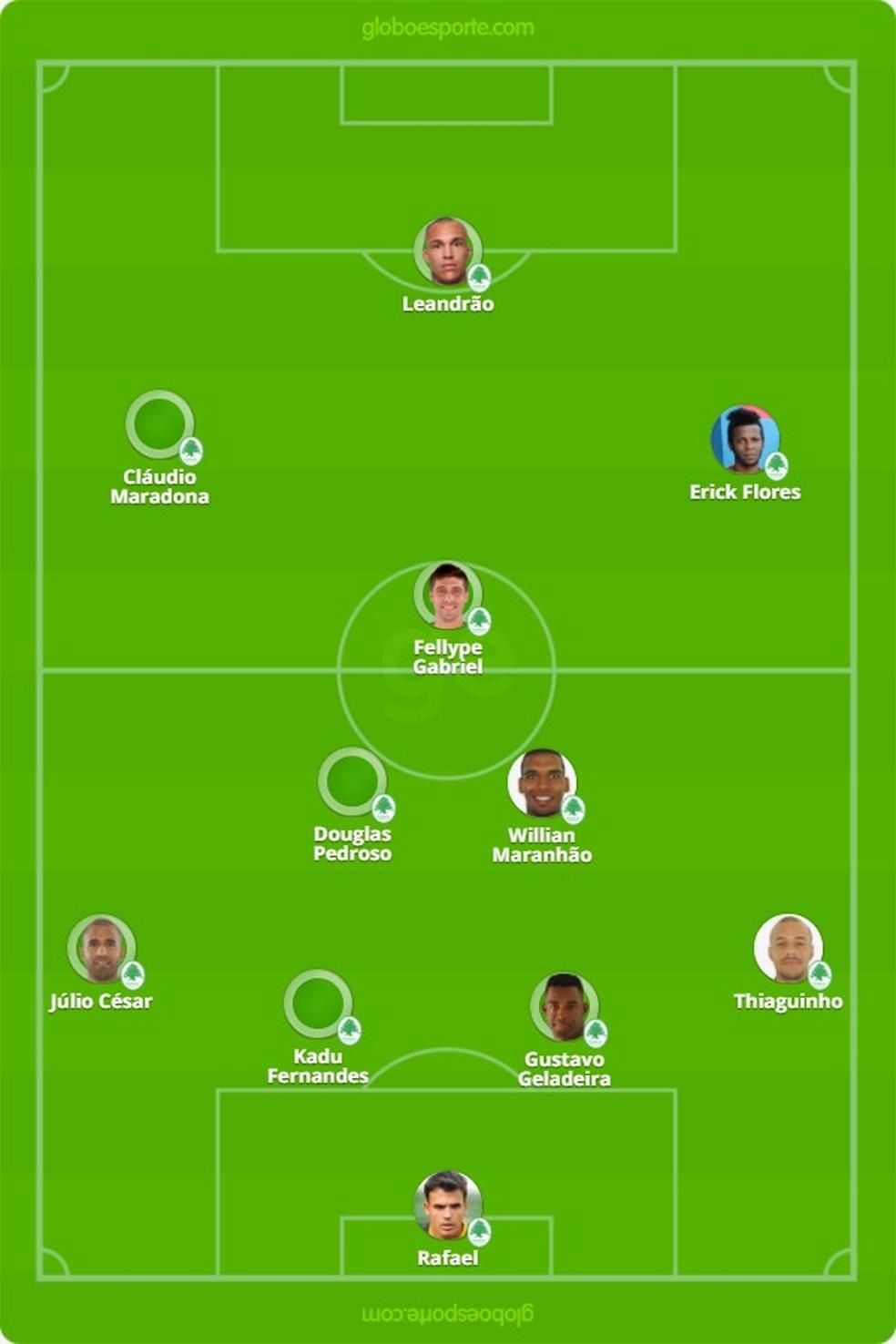 Provável escalação do Boavista para o jogo contra o Flamengo (Foto: GloboEsporte.com)
