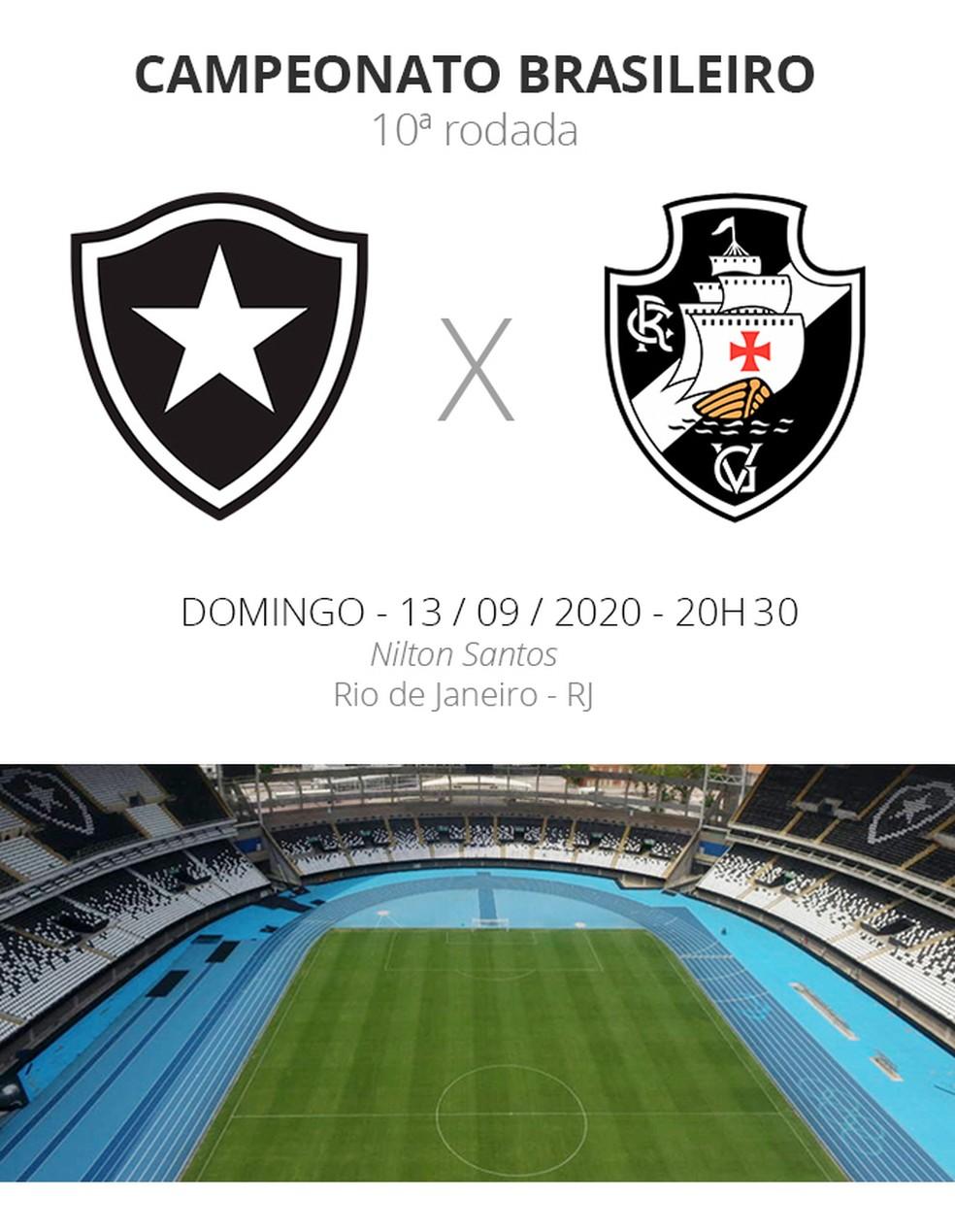 Botafogo X Vasco Veja Onde Assistir Escalacoes Desfalques E Arbitragem Brasileirao Serie A Ge