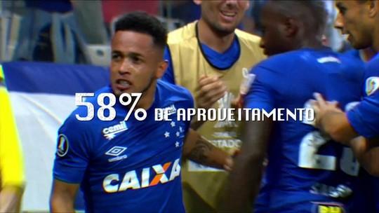 Sem medo de cara feia: Espião Estatístico mostra as armas do Cruzeiro para derrubar o Boca