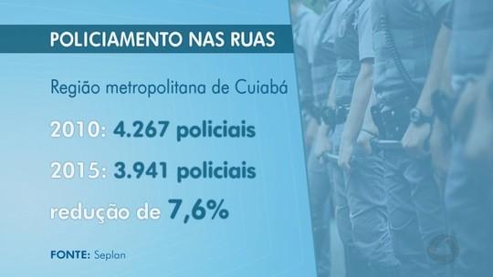 Diminui número de PMs que fazem a segurança nas ruas de Cuiabá