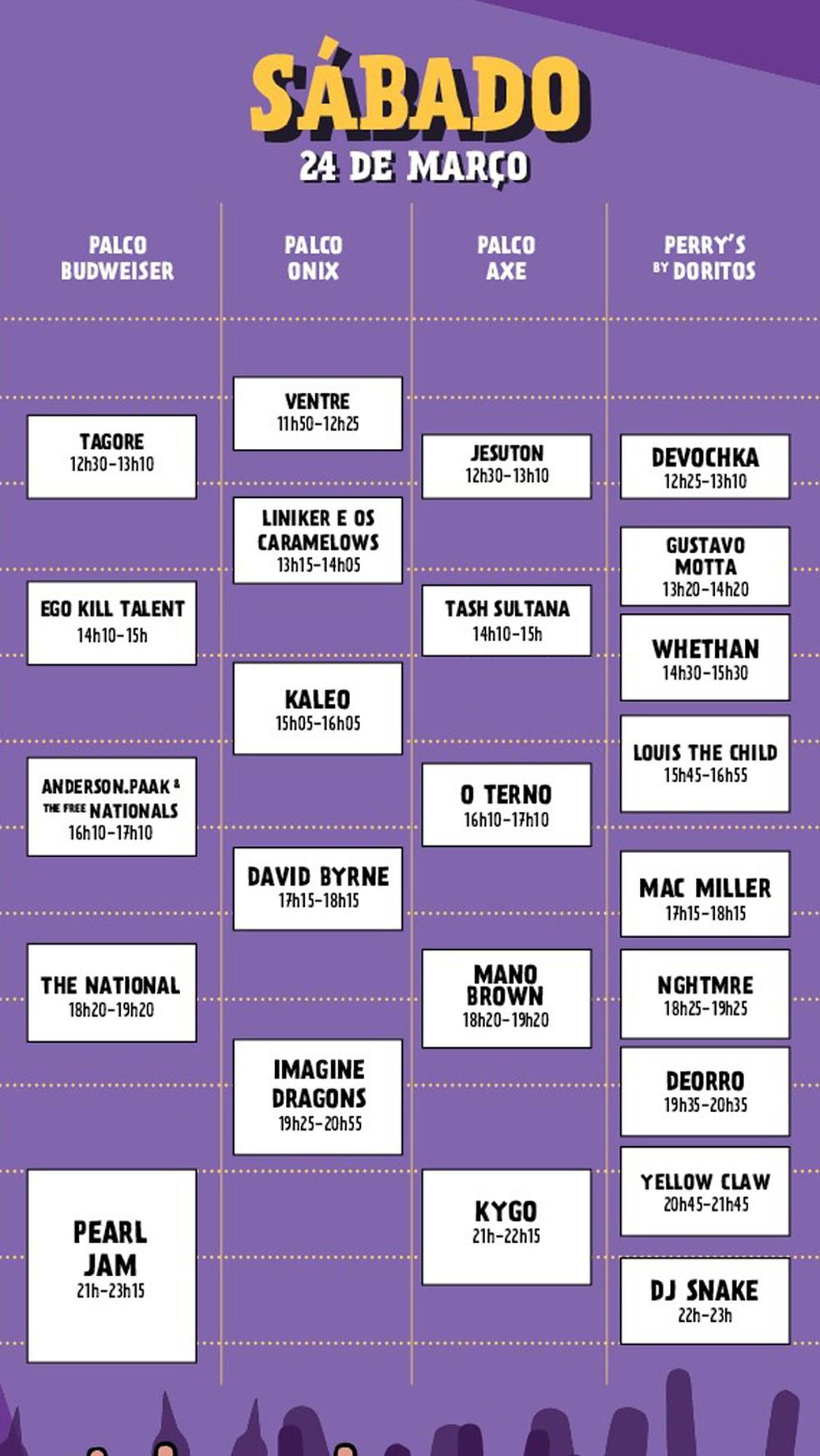 Horários de sábado (24) do Lollapalooza 2018 (Foto: Divulgação)