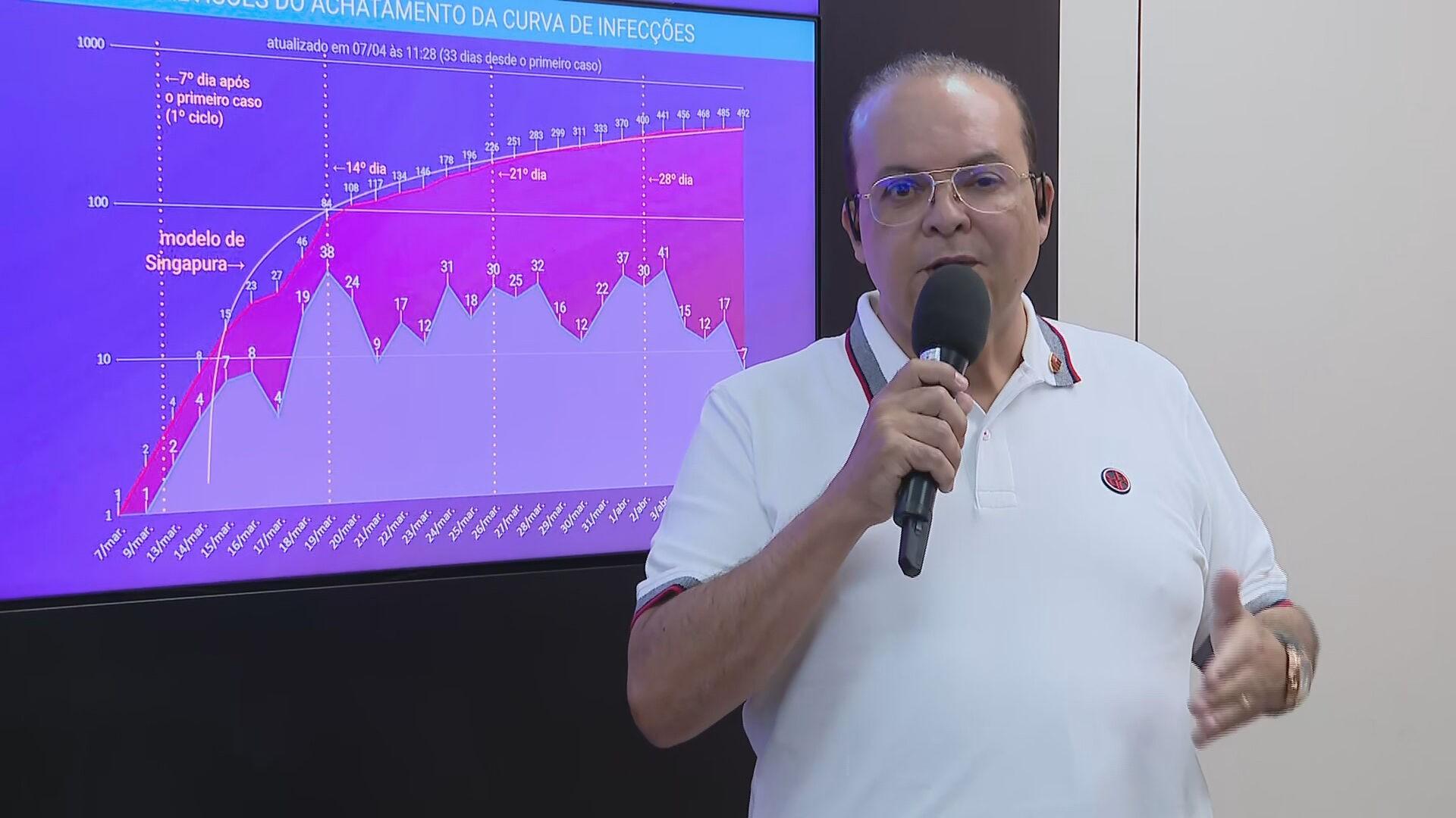 Ibaneis anuncia que vai liberar abertura de bancos no DF