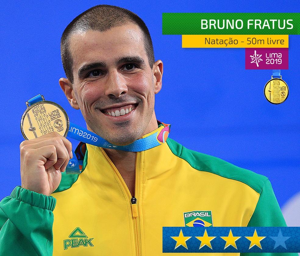Bruno Fratus com o ouro dos 50m livre — Foto: Infografia