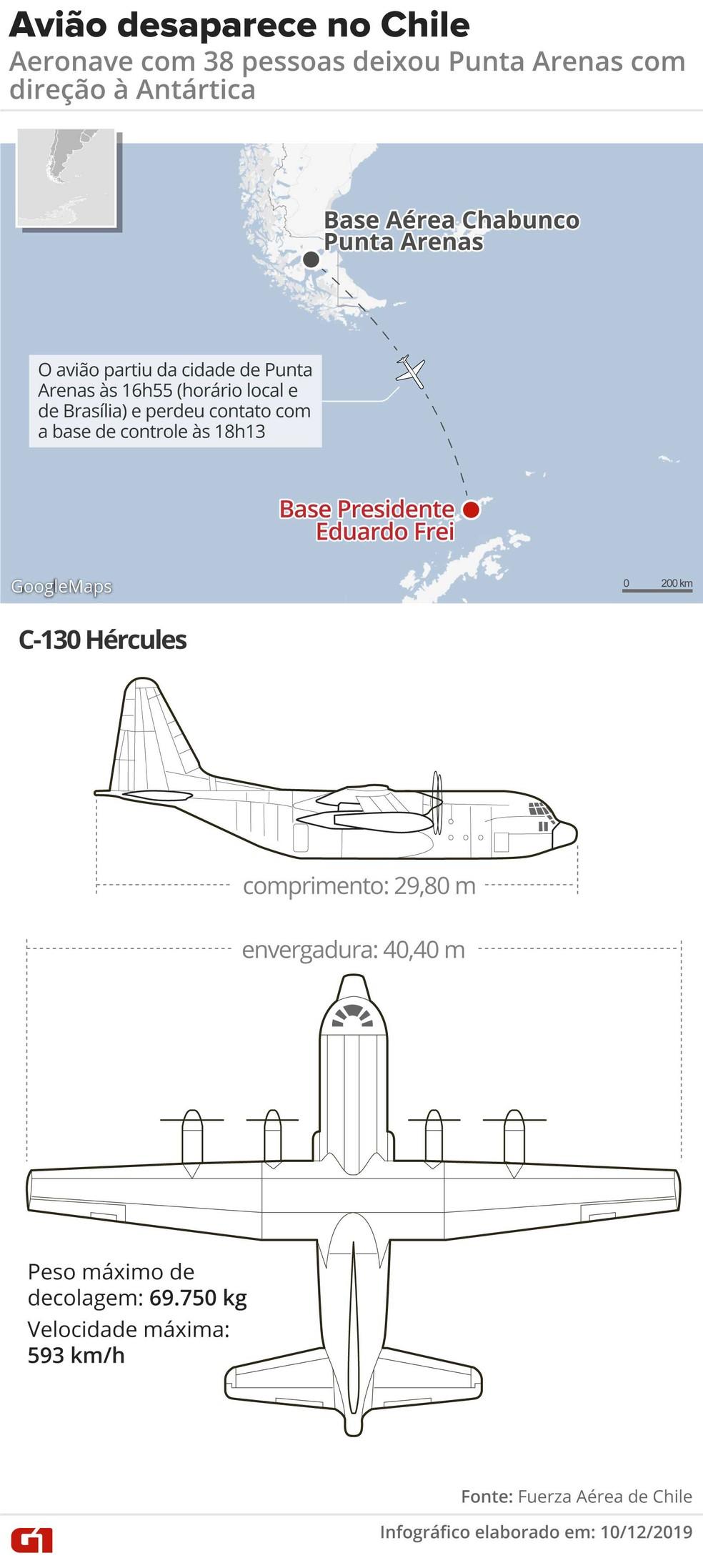 Avião da Força Aérea do Chile desapareceu na segunda-feira enquanto seguia para a Antártica  — Foto: Rodrigo Sanches/ G1