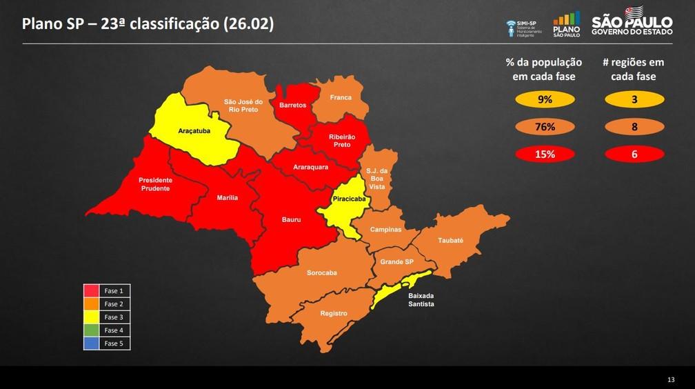 Mapa com a nova reclassificação das regiões no Plano São Paulo realizada nesta sexta-feira (26). — Foto: Divulgação/Governo de São Paulo