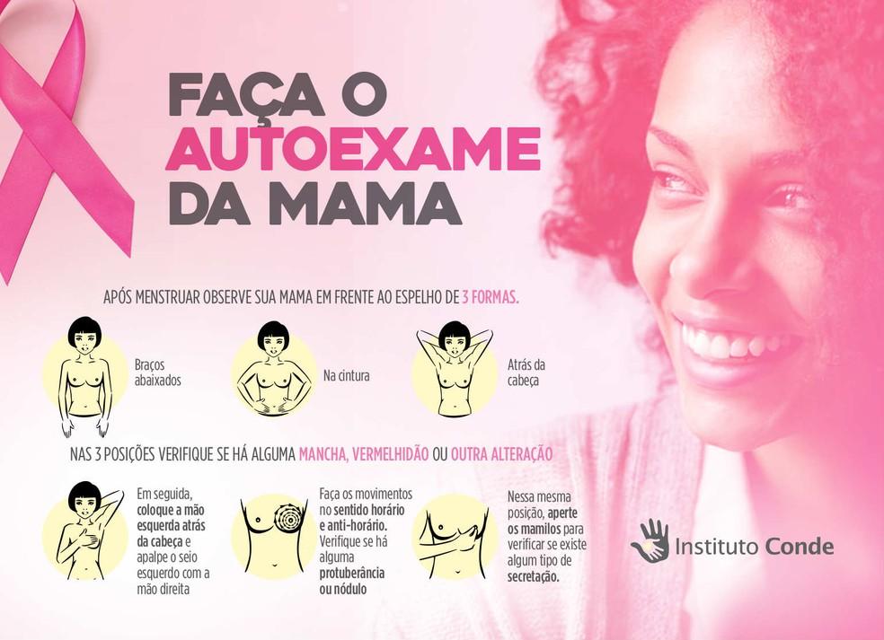 Câncer de mama é o mais comum entre as mulheres no Brasil e no mundo (Foto: Instituto Conde)