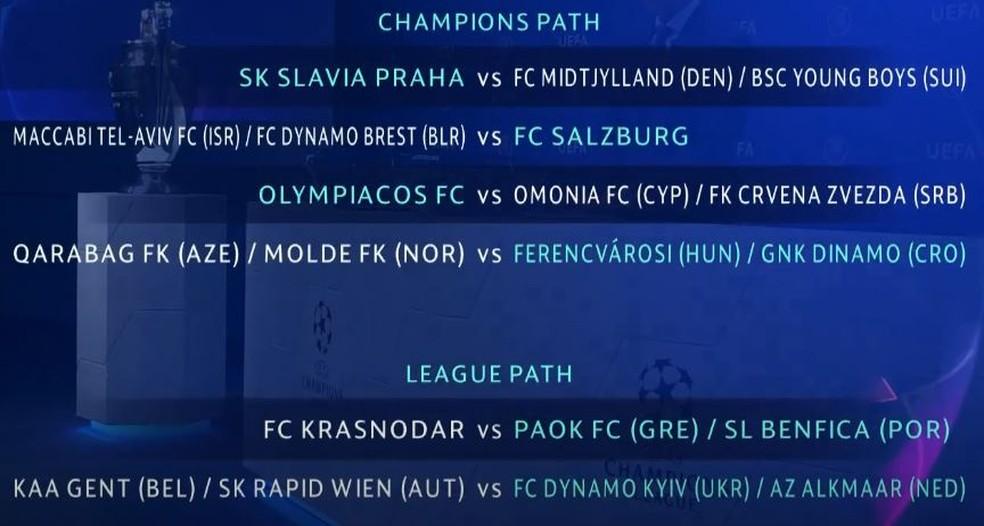Playoffs da Champions League 2020/2021 — Foto: Reprodução/UEFA