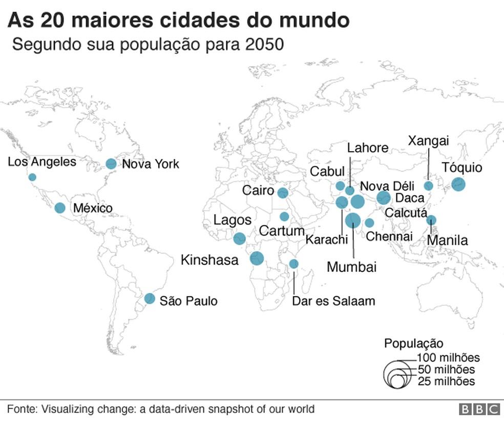 As 20 maiores cidades do mundo — Foto: BBC