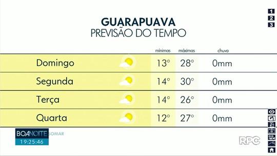 Domingo deve ser de sol nas cidades da região