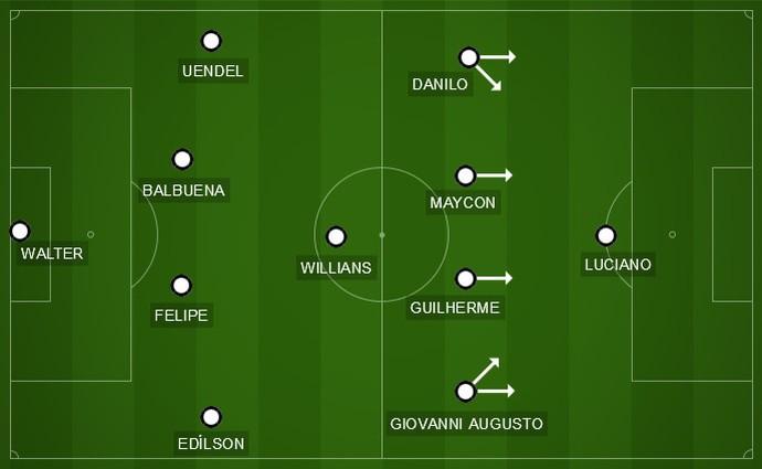 Com time misto, Corinthians manteve o mesmo esquema na vitória deste domingo (Foto: GloboEsporte.com)