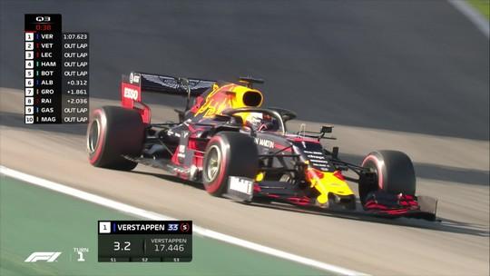 """Pole no GP do Brasil, Verstappen busca vitória que lhe escapou em 2018: """"Vou tentar liquidar"""""""