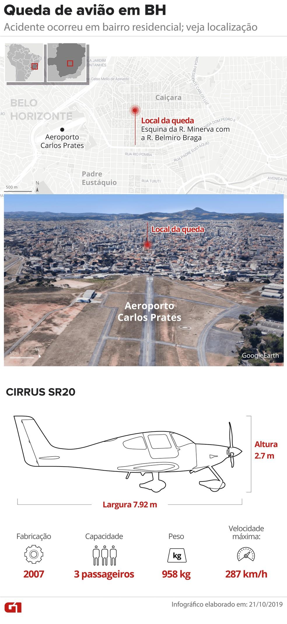 Avião cai em BH; três morrem — Foto: Arte/G1