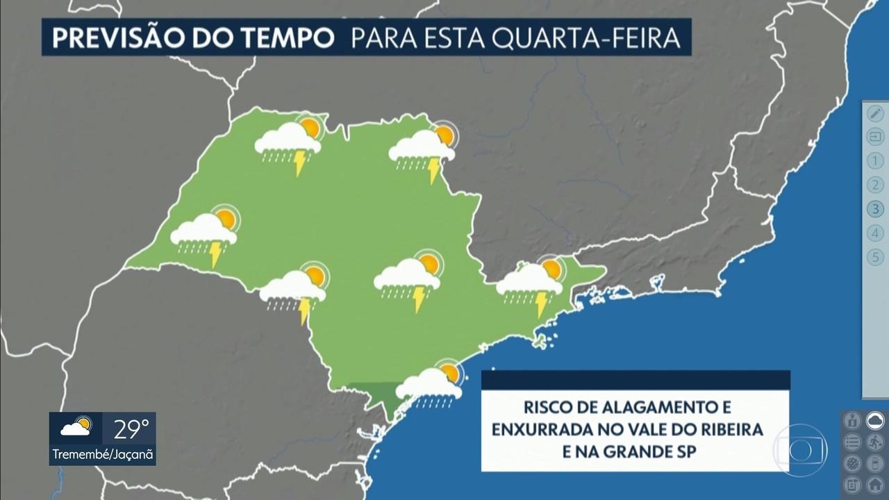 Frente fria chega e muda o tempo na Grande São Paulo