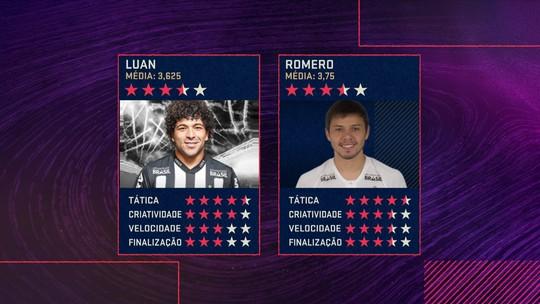 Atlético-MG não está muito interessado em troca de Luan, mas quer Romero