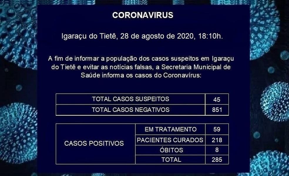Boletim traz a oitava morte por Covid-19 em Igaraçu do Tietê  — Foto: Prefeitura de  Igaraçu do Tietê / Divulgação