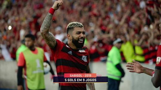 Rizek vê Gabigol com potencial semelhante ao de Firmino; Cleber elogia atacante do Flamengo