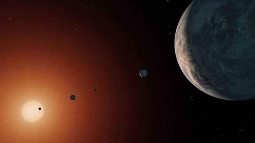 Planetas orbitam estrela fria e de pouca massa na constelação de Aquário (Foto: NASA/JPL-Caltech)
