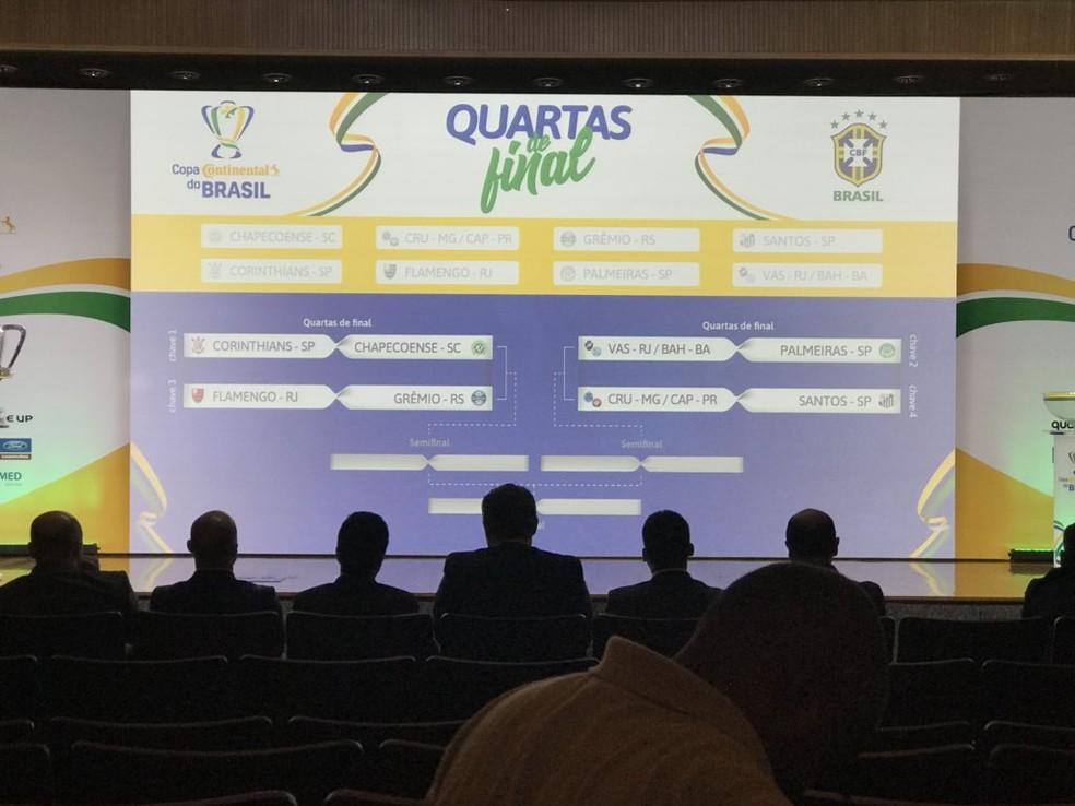 Chaves definidas das quartas de final da Copa do Brasil (Foto: Giba Perez)