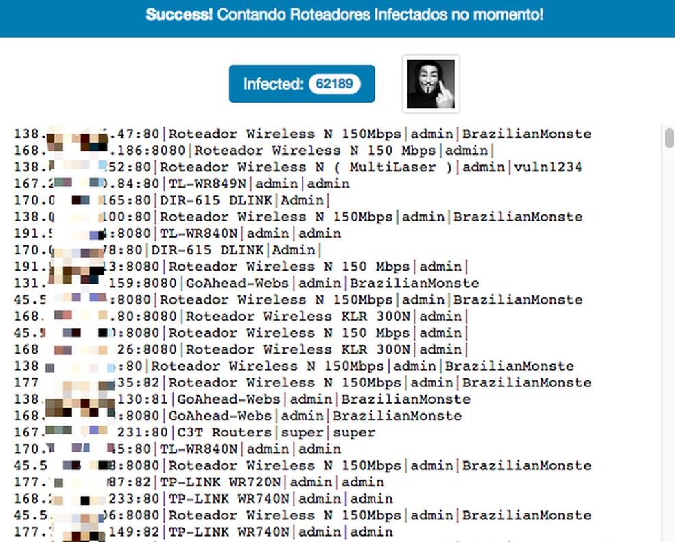 Contador de roteadores infectados pelo GhostDNS — Foto: Reprodução/Netlab at 360